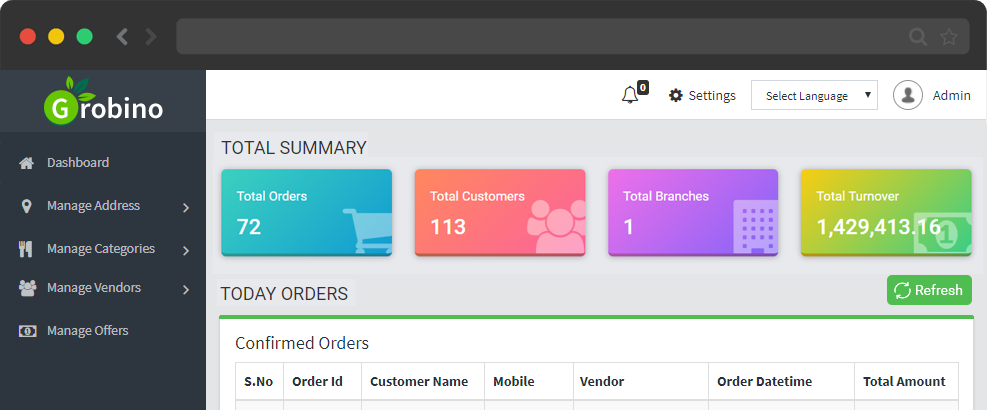 Online Grocery Delivery Software & System For Branch Manager